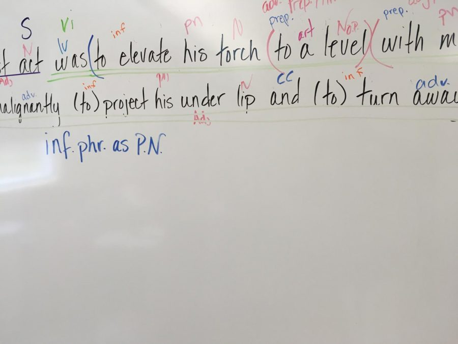 Mrs. Miller analyzes sentences with her class in a variety of ways.